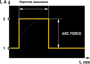 pic-arc-force